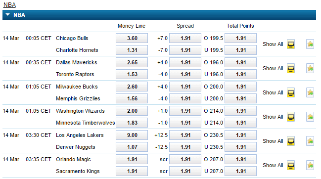 NBA Pre Game Betting Markets
