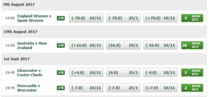 Rugby Union Betting Markets