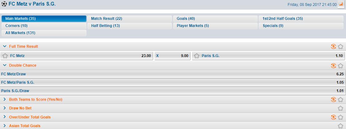 Winner Sports Example Of Betting Markets