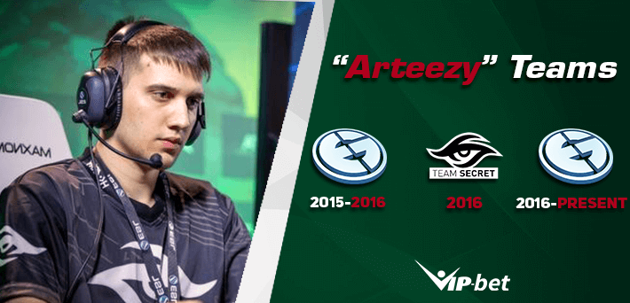 ARTEEZY Teams