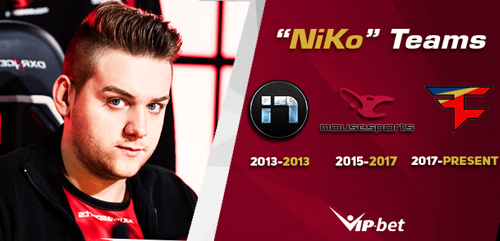 Niko Teams