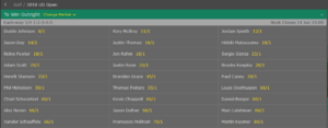 Bet365 Golf Outright Winner Betting
