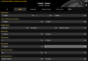 Bwin Example Of Betting Markets