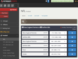 Nitrogen Sports NFL Betting Markets
