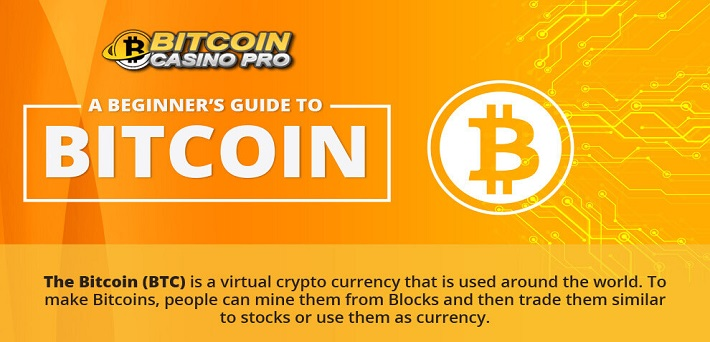The Ultimate Bitcoin Poker Guide For Online Poker