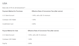Coinbase US Transaction Costs