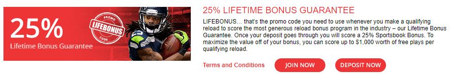 Betonline Lifetime Bonus