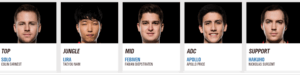 Clutch Gaming Roster