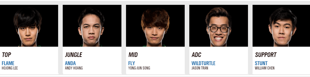 Flyquest Roster