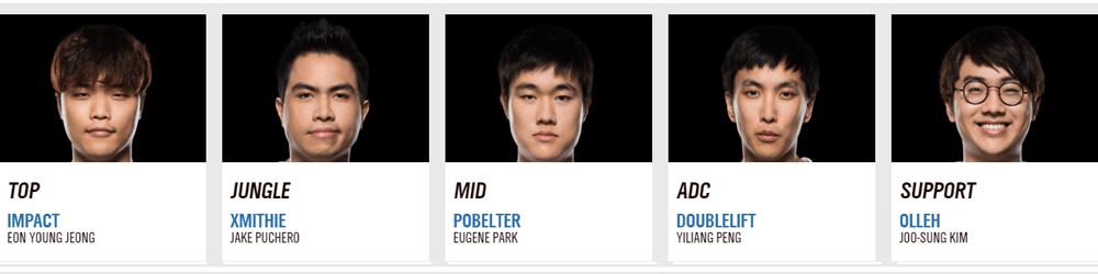 Team Liquid Roster