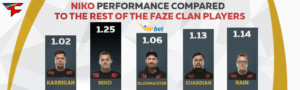 Niko Performance