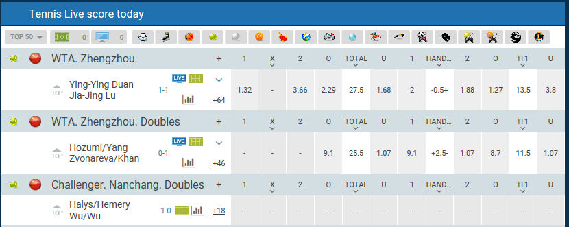 1xbet Tennis Live Betting Markets