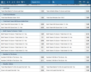 Selection Of Live Betting Markets