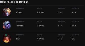 Rekkles Champions