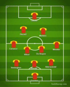 Belgium Lineup