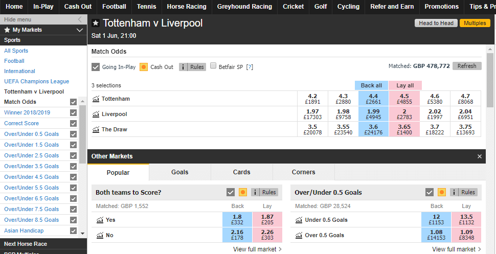 Betfair Exchange Champions League Final Betting Markets