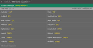 Bet365 T20 World Cup Outright Betting Odds