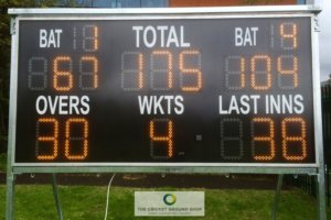 Cricket Overs